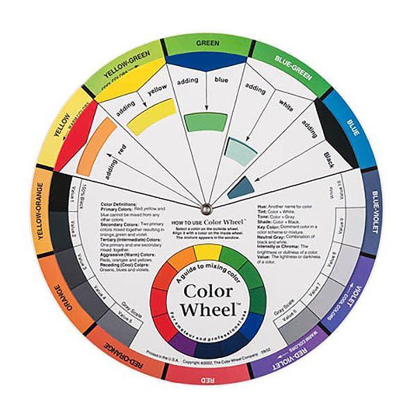 kółko z kolorami, okrąg z paletą kolorów, zastosowanie kolorów wmakijażu