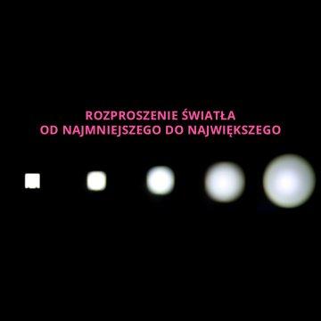 rodzaje światła z latarki czołowej ułatwiającej prace wmikropigmentacji