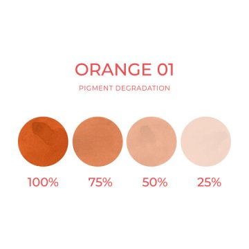 pomarańczowy barwnik dokorekty makijażu permanentnego