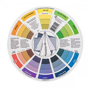 zastosowanie kolorów wmakijażu, koło kolorów pomoc wdoborze