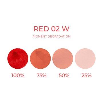 makijaż permanentny ust ciepła czerwień pigment
